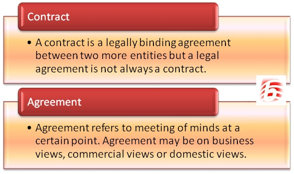 Difference Between Treaty And Agreement  Treaty Vs Agreement