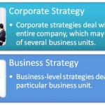 Difference Between Corporate Strategy and Business Strategy