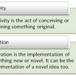 Difference Between Creativity and Innovation