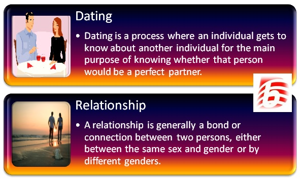 dating vs affair