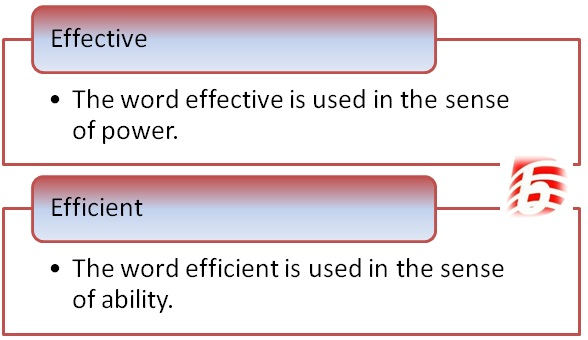 Difference Between Effective and Efficient