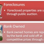 Difference Between Bank Owned and Foreclosure
