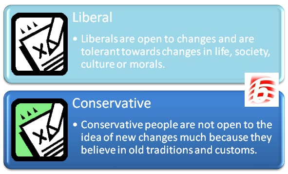 Difference Between Liberal and Conservative