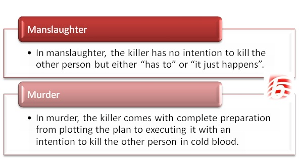 Difference Between Manslaughter and Murder