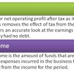 Difference Between NOPAT and Net Income