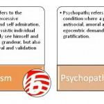 Difference Between Narcissism and Psychopathy