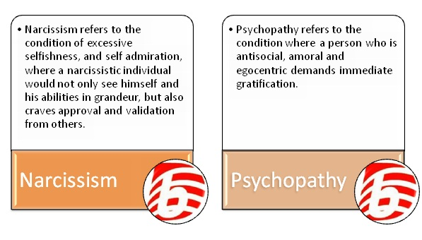 the difference between a psychotic and a psychopath person Narcissists, psychopaths, and other bad guys what do personality labels contribute to popular discourse posted jan 15, 2013.