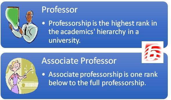 Difference Between Professor and Associate Professor