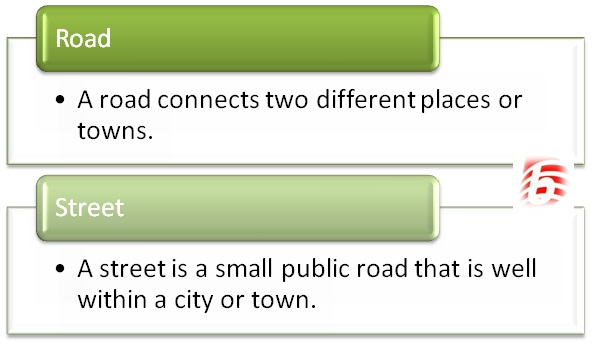 Difference Between Road and Street