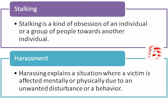 Difference Between Stalking and Harassment