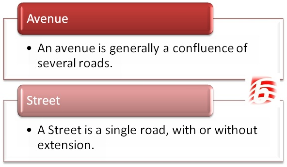 Difference Between Street and Avenue
