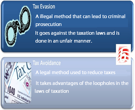how to avoid tax on nro account