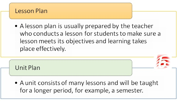Difference Between Unit Plan And Lesson Plan  Unit Plan Vs Lesson Plan