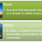 Difference Between a Basin and a Valley