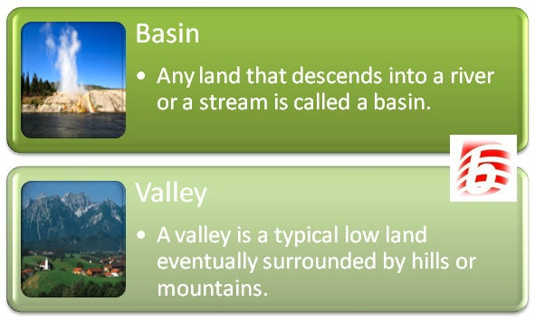 Difference Between A Basin And A Valley Compare The Difference