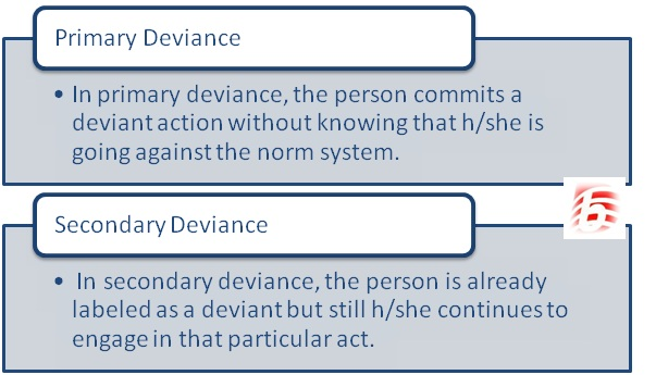 Difference between Primary and Secondary Deviance
