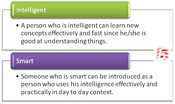 Difference between Smart and Intelligent