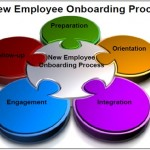 Difference Between Onboarding and Orientation