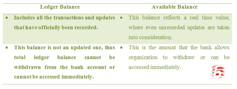 Difference Between Ledger Balance and Available Balance