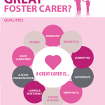 Difference Between Orphanage and Foster Home