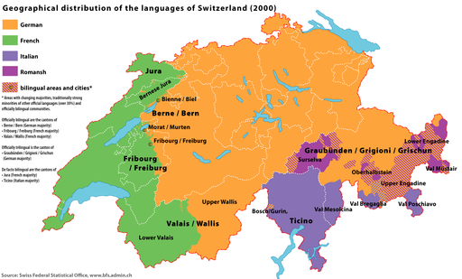 Difference Between Swiss German and German Language