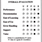 Difference Between Analysis and Evaluation