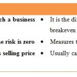 Difference Between Breakeven Point and Margin of Safety