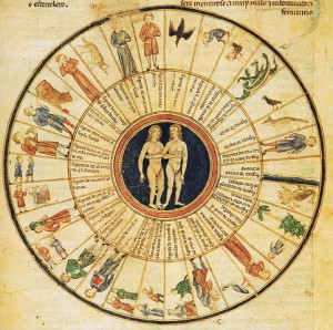 What is the difference between astronomy and astrology libra
