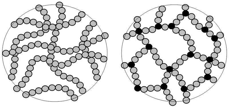 Macromolecule