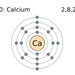 Difference Between Calcium and Calcium Citrate