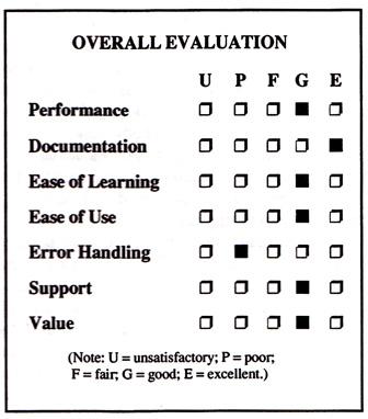 Monitoring vs Evaluation