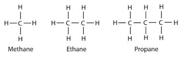 Aliphatic vs Aromatic Hydrocarbons-alkanes