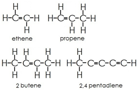 Aliphatic vs  Aromatic Hydrocarbons-alkenes