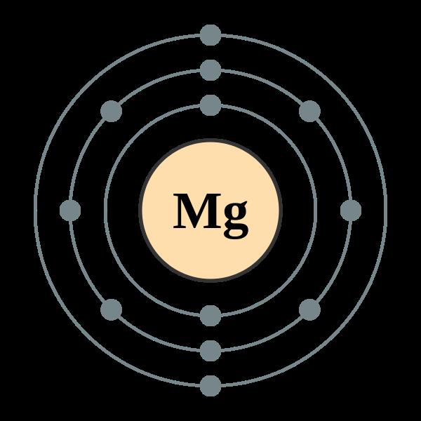 Key Difference - Manganese vs Magnesium