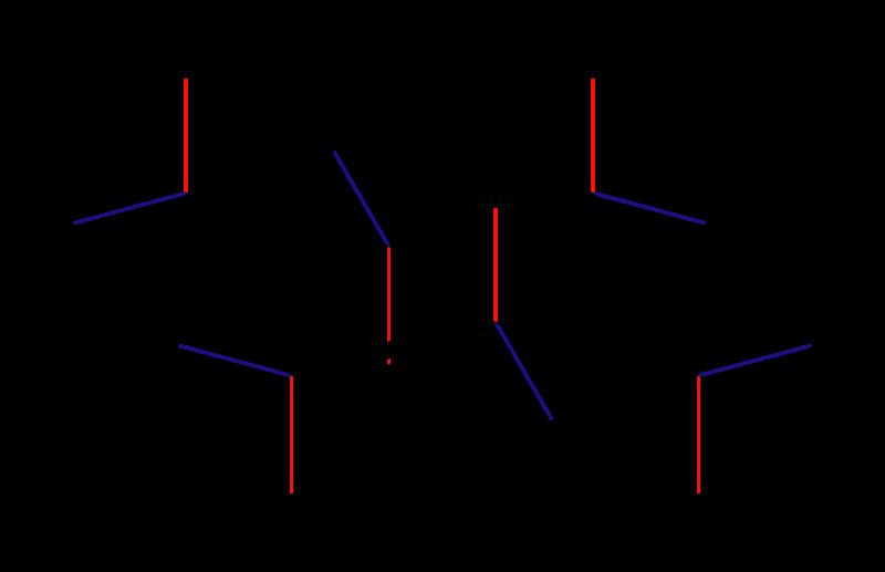 Key Difference - Hexane vs Cyclohexane