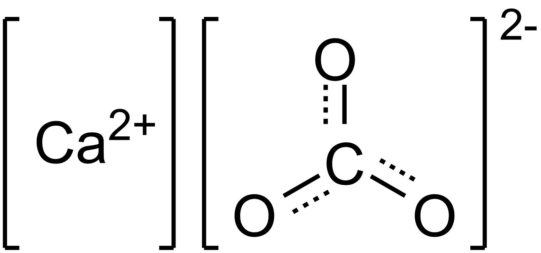 Ke Difference - IUPAC vs Common Names