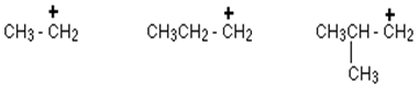Difference Between Carbocation and Carbanion - image 1