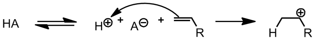 Key Difference - Anionic vs  Cationic Polymerization