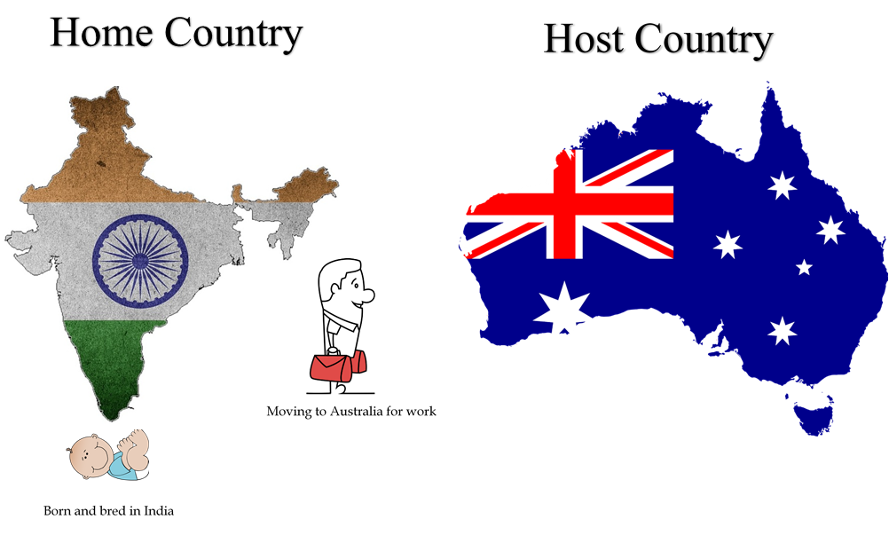 Difference Between Home and Host Country