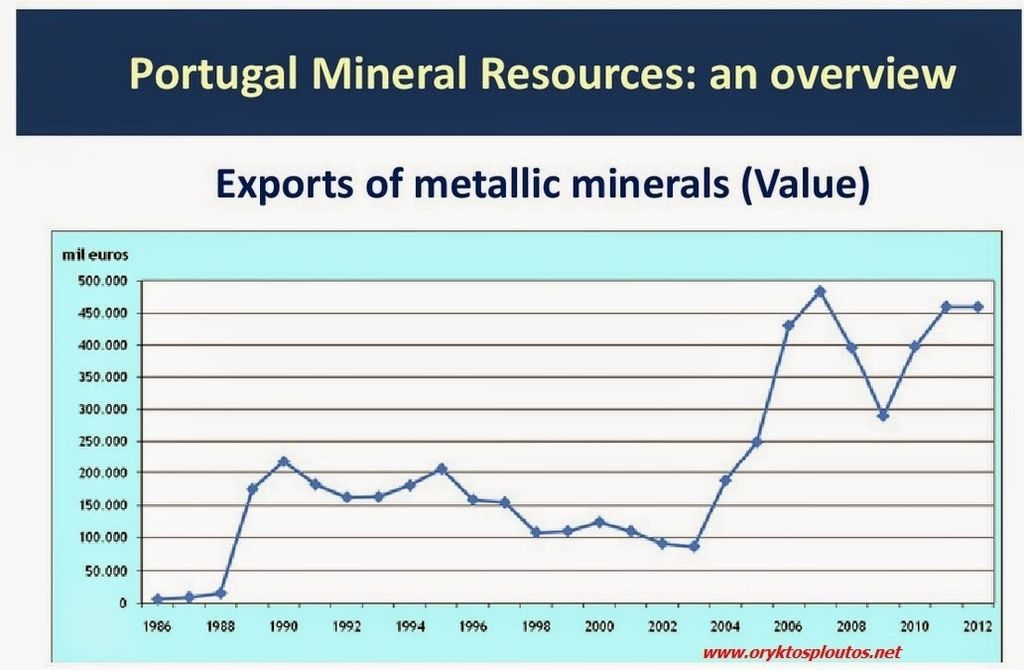 Difference Between Mineral Interest and Royalty Interest