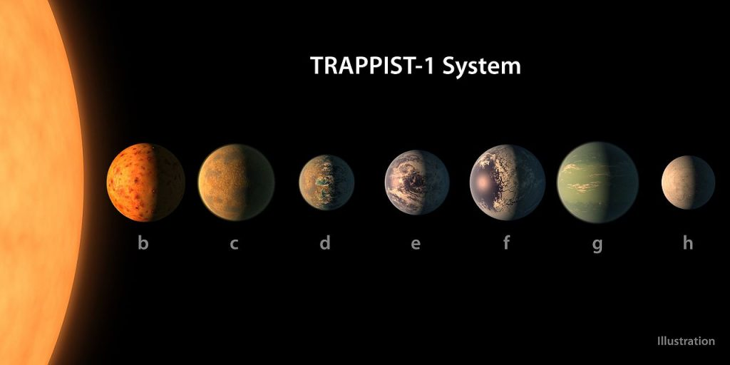 What is TRAPPIST-1