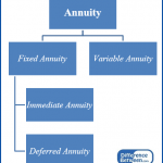Difference Between Annuity and IRA