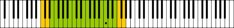 Key Difference - Baritone vs Bass