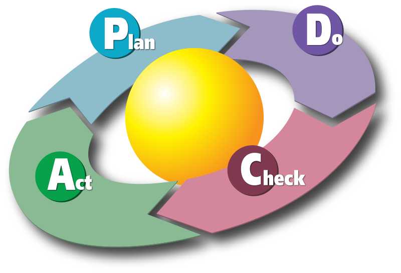 Difference Between PDCA and DMAIC