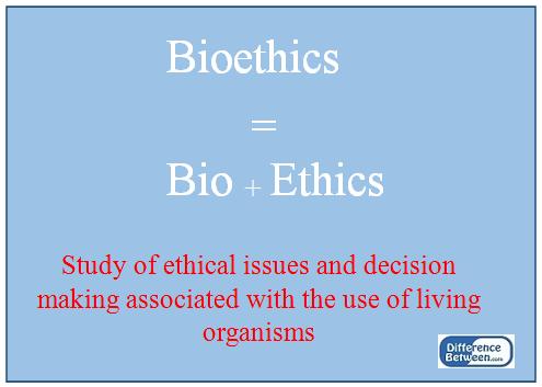 Key Difference - Bioethics vs Medical Ethics