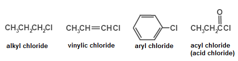 Difference Between Alkyl Halide and Aryl Halide
