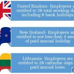 Difference Between Annual Leave and Holiday Pay