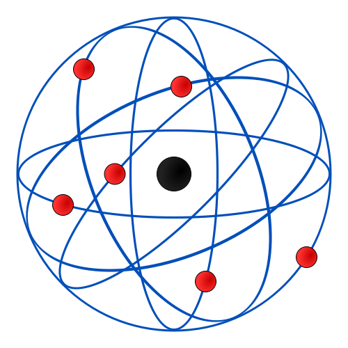 Key Difference - Thomson vs Rutherford Model of Atom