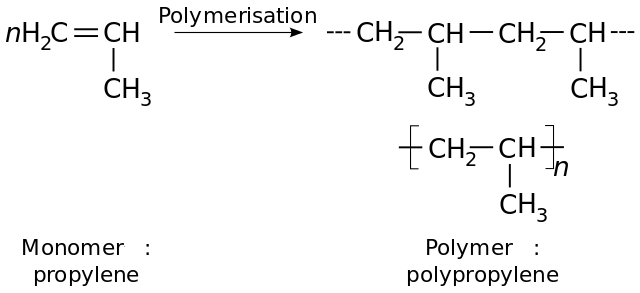 Difference Between Polypropylene and Polycarbonate | Polypropylene