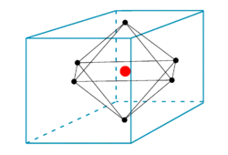 Key Difference Between Tetrahedral and Octahedral Voids